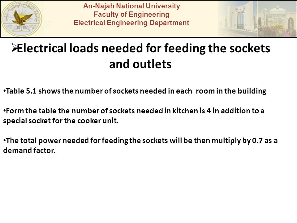 An-Najah National University Faculty of Engineering Electrical Engineering Department  Electrical loads needed for feeding the sockets and outlets Table 5.1 shows the number of sockets needed in each room in the building Form the table the number of sockets needed in kitchen is 4 in addition to a special socket for the cooker unit.
