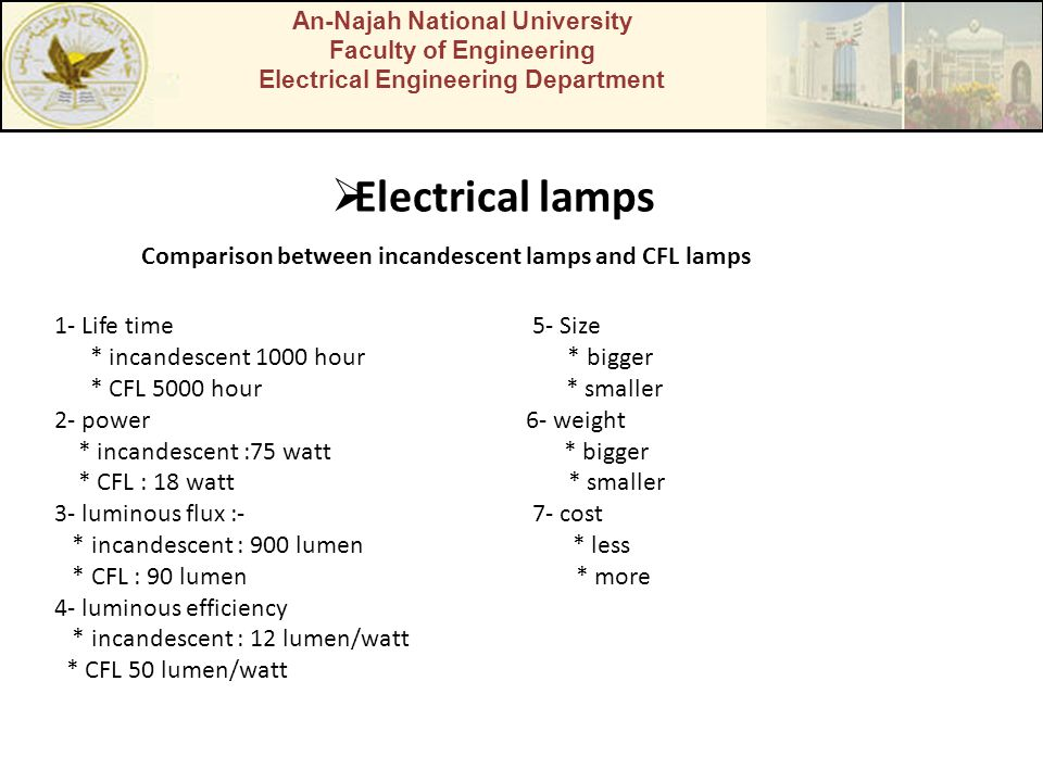 An-Najah National University Faculty of Engineering Electrical Engineering Department  Electrical lamps Comparison between incandescent lamps and CFL lamps 1- Life time 5- Size * incandescent 1000 hour * bigger * CFL 5000 hour * smaller 2- power 6- weight * incandescent :75 watt * bigger * CFL : 18 watt * smaller 3- luminous flux :- 7- cost * incandescent : 900 lumen * less * CFL : 90 lumen * more 4- luminous efficiency * incandescent : 12 lumen/watt * CFL 50 lumen/watt