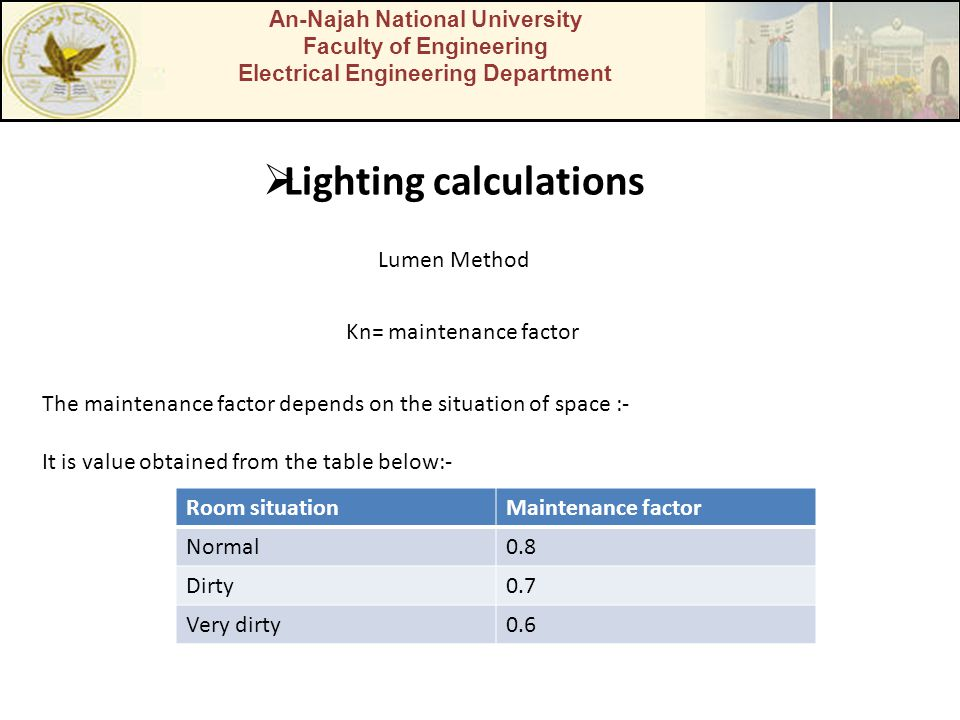 An-Najah National University Faculty of Engineering Electrical Engineering Department  Lighting calculations Lumen Method Kn= maintenance factor The maintenance factor depends on the situation of space :- It is value obtained from the table below:- Room situationMaintenance factor Normal0.8 Dirty0.7 Very dirty0.6