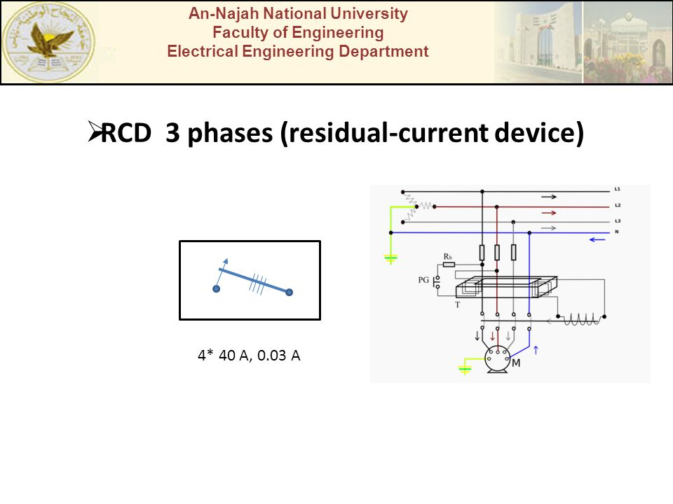 An-Najah National University Faculty of Engineering Electrical Engineering Department  RCD 3 phases (residual-current device) 4* 40 A, 0.03 A