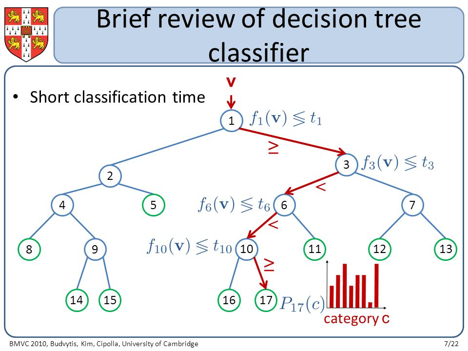 Brief review of decision tree classifier Short classification time BMVC 2010, Budvytis, Kim, Cipolla, University of Cambridge7/22 1 2 3 674 9 5 8 category c v 10111213 14151617 ≥ < < ≥