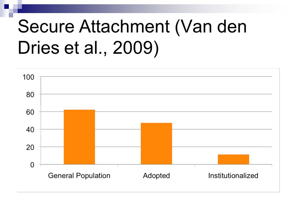 Secure Attachment (Van den Dries et al., 2009)