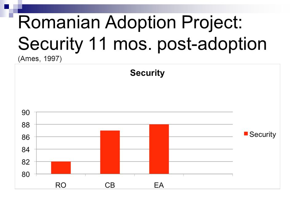 Romanian Adoption Project: Security 11 mos. post-adoption (Ames, 1997)