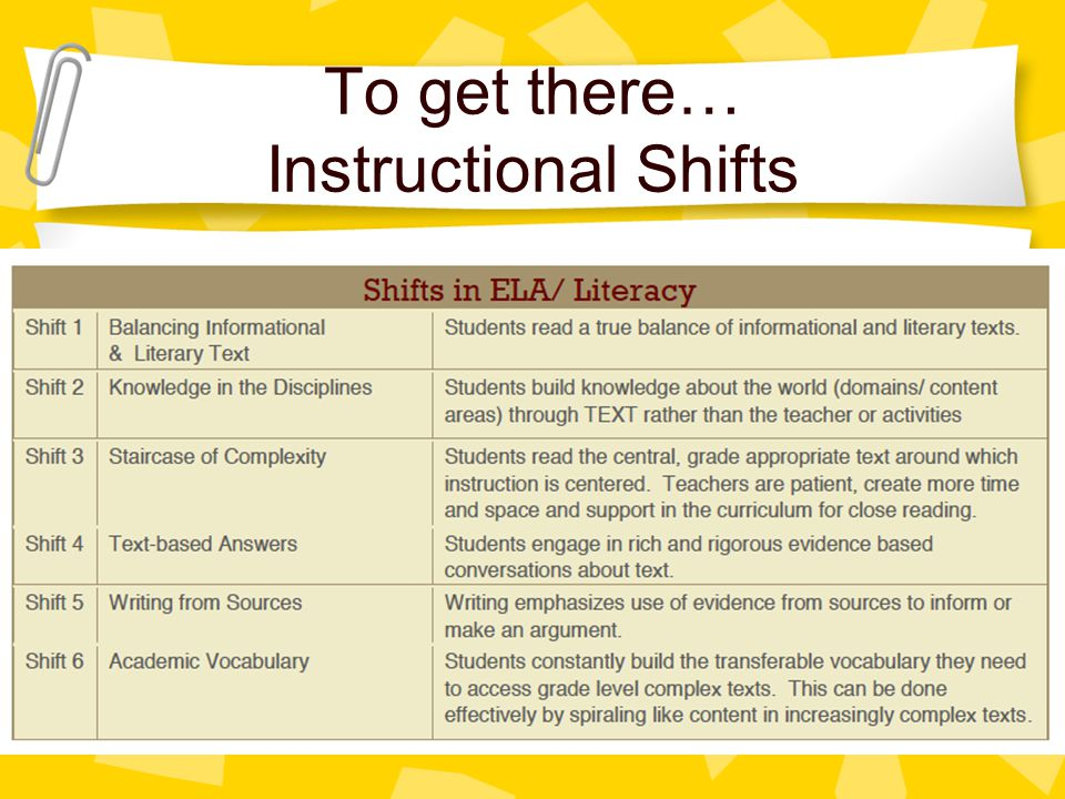 To get there… Instructional Shifts