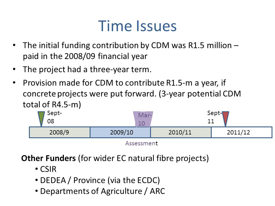 Time Issues The initial funding contribution by CDM was R1.5 million – paid in the 2008/09 financial year The project had a three-year term.