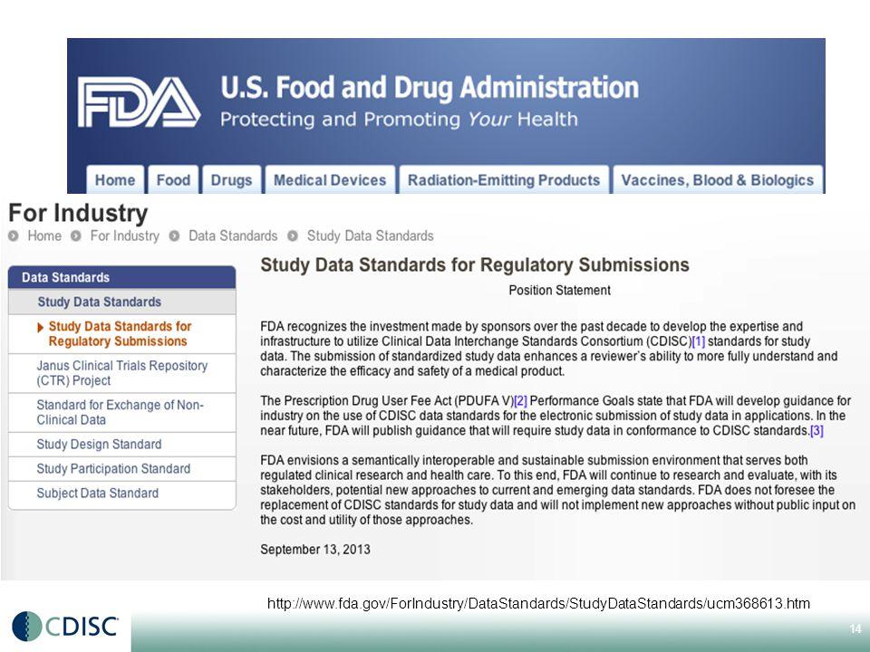 http://www.fda.gov/ForIndustry/DataStandards/StudyDataStandards/ucm368613.htm 14