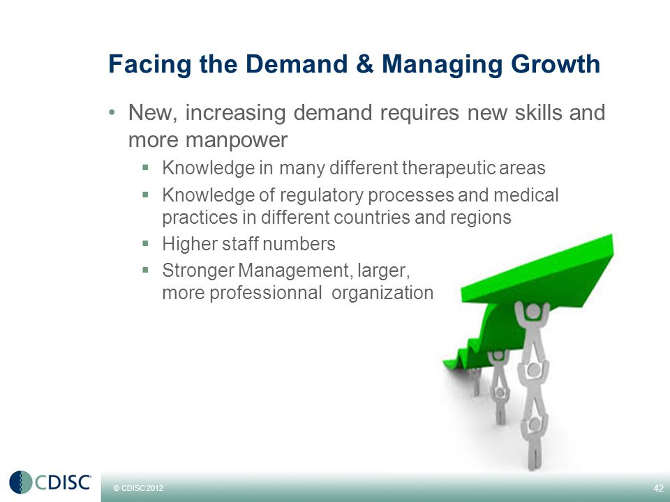 © CDISC 2012 Facing the Demand & Managing Growth New, increasing demand requires new skills and more manpower  Knowledge in many different therapeutic areas  Knowledge of regulatory processes and medical practices in different countries and regions  Higher staff numbers  Stronger Management, larger, more professionnal organization 42