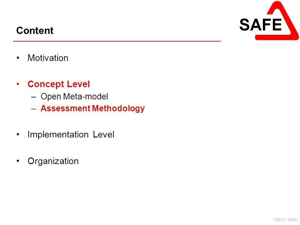 ITEA 2 ~ 10039 Content Motivation Concept Level –Open Meta-model –Assessment Methodology Implementation Level Organization