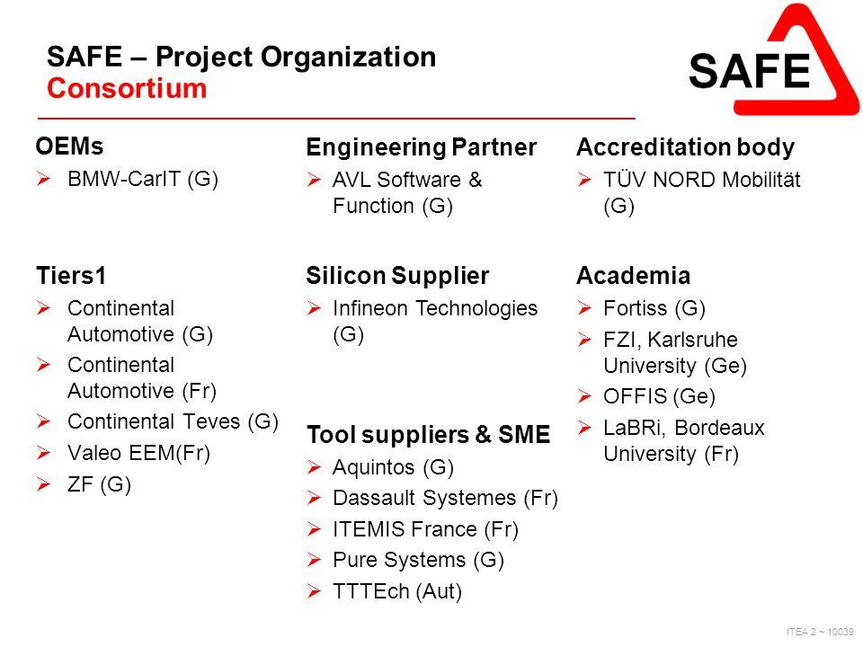 ITEA 2 ~ 10039 SAFE – Project Organization Consortium OEMs  BMW-CarIT (G) Tiers1  Continental Automotive (G)  Continental Automotive (Fr)  Contine
