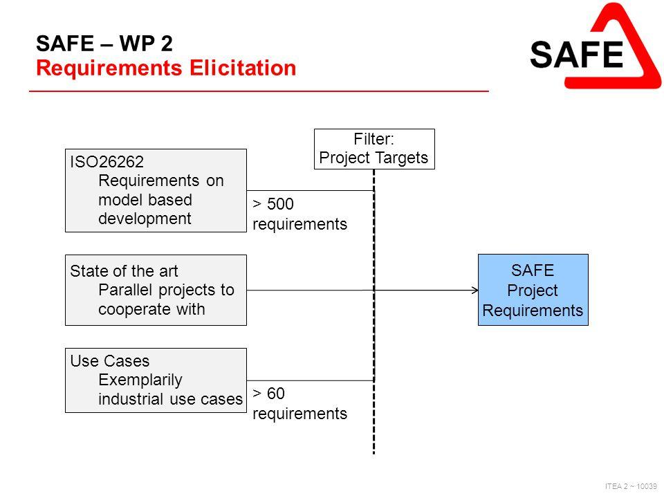 ITEA 2 ~ 10039 SAFE – WP 2 Requirements Elicitation Filter: Project Targets SAFE Project Requirements ISO26262 Requirements on model based development