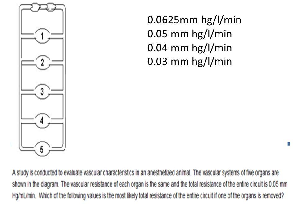 0.0625mm hg/l/min 0.05 mm hg/l/min 0.04 mm hg/l/min 0.03 mm hg/l/min