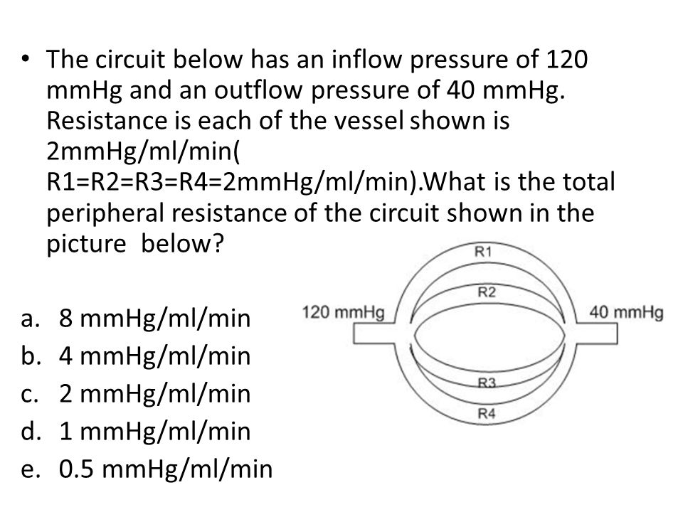 The circuit below has an inflow pressure of 120 mmHg and an outflow pressure of 40 mmHg. Resistance is each of the vessel shown is 2mmHg/ml/min( R1=R2