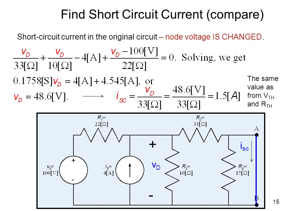 15 Short-circuit current in the original circuit – node voltage IS CHANGED.
