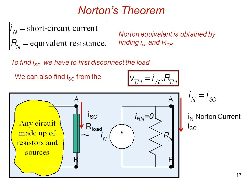 17 R load To find i SC we have to first disconnect the load Norton equivalent is obtained by finding i sc and R TH Norton's Theorem i SC i N Norton Current i SC We can also find i SC from the i RN =0