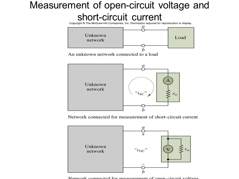 Figur e 3.67 Measurement of open-circuit voltage and short-circuit current