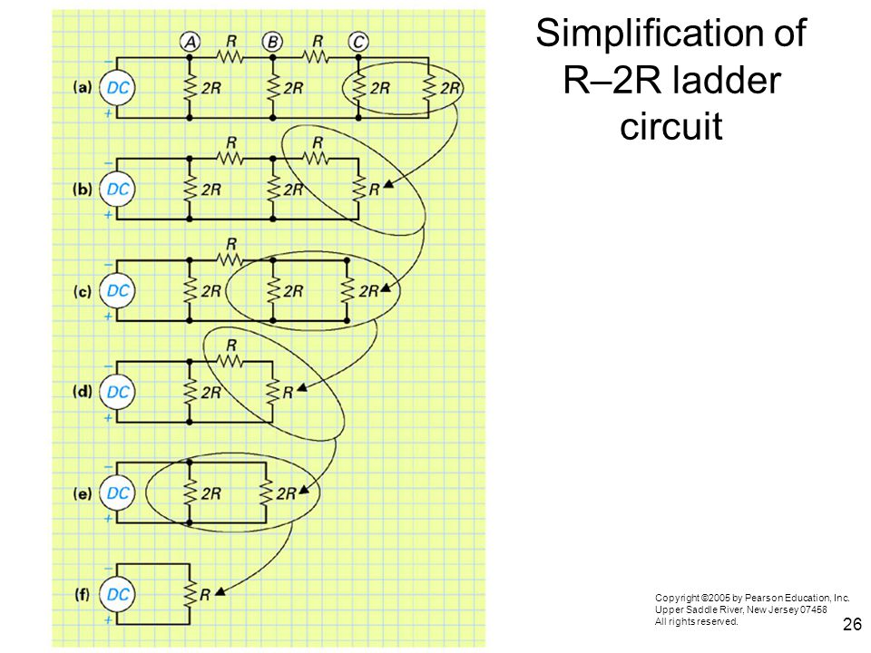 26 Simplification of R–2R ladder circuit Copyright ©2005 by Pearson Education, Inc.