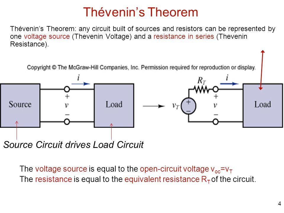 Figur e 3.67 Measurement of open-circuit voltage and short-circuit current