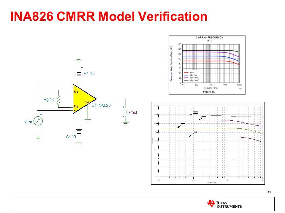 39 INA826 CMRR Model Verification