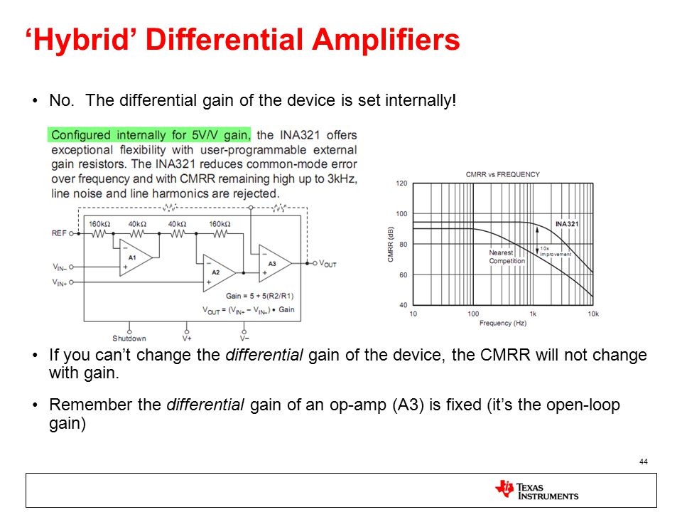44 No. The differential gain of the device is set internally.