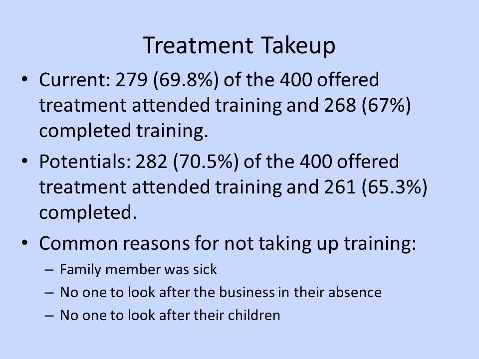 Treatment Takeup Current: 279 (69.8%) of the 400 offered treatment attended training and 268 (67%) completed training.