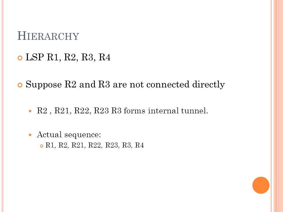 H IERARCHY LSP R1, R2, R3, R4 Suppose R2 and R3 are not connected directly R2, R21, R22, R23 R3 forms internal tunnel.