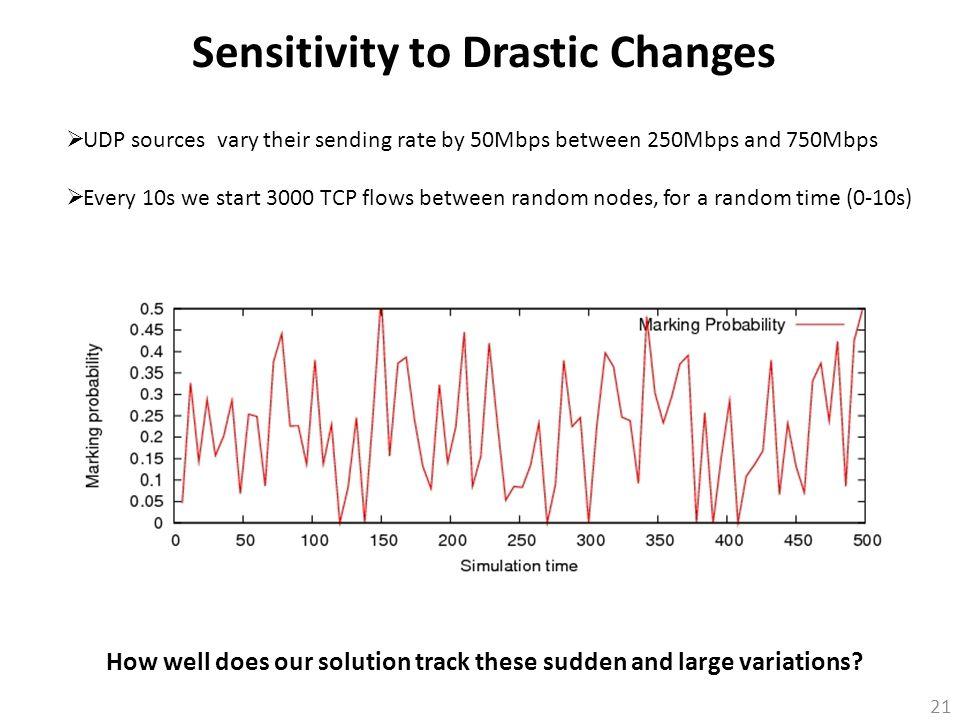 Sensitivity to Drastic Changes 21  UDP sources vary their sending rate by 50Mbps between 250Mbps and 750Mbps  Every 10s we start 3000 TCP flows betw