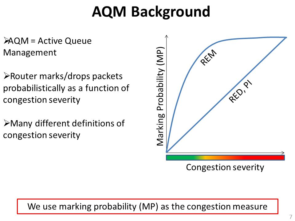 7 AQM Background  AQM = Active Queue Management  Router marks/drops packets probabilistically as a function of congestion severity  Many different