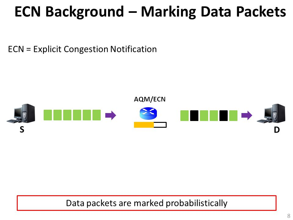 8 ECN Background – Marking Data Packets S D AQM/ECN Data packets are marked probabilistically ECN = Explicit Congestion Notification