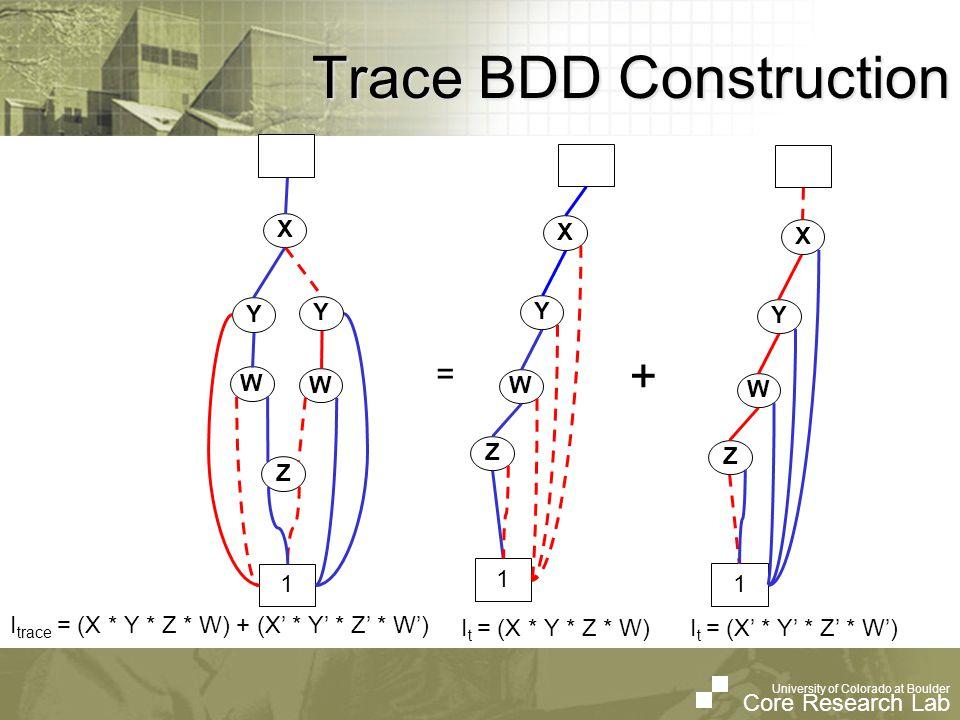 University of Colorado at Boulder Core Research Lab University of Colorado at Boulder Core Research Lab Trace BDD Construction I t = (X' * Y' * Z' * W
