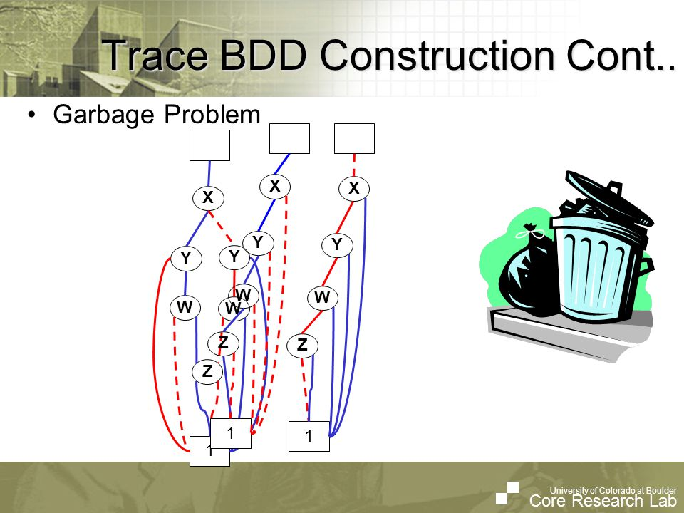 University of Colorado at Boulder Core Research Lab University of Colorado at Boulder Core Research Lab Trace BDD Construction Cont.. Garbage Problem