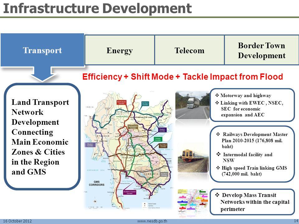 16 October 2012 14 www.nesdb.go.th Infrastructure Development Telecom Border Town Development Transport Land Transport Network Development Connecting
