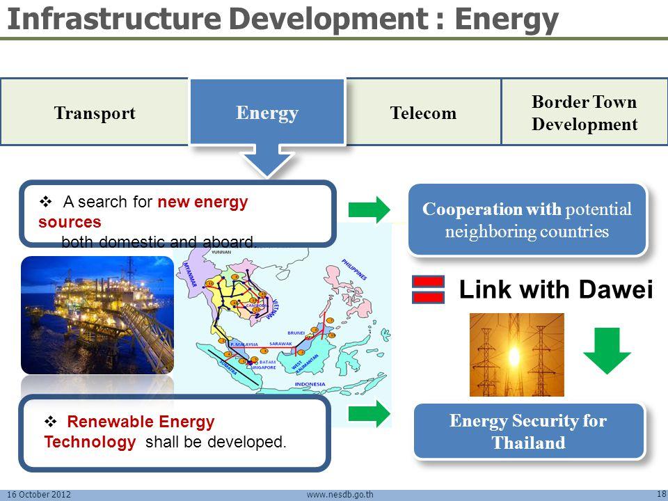 16 October 2012 18 www.nesdb.go.th Telecom Border Town Development Transport Energy Infrastructure Development : Energy  Renewable Energy Technology