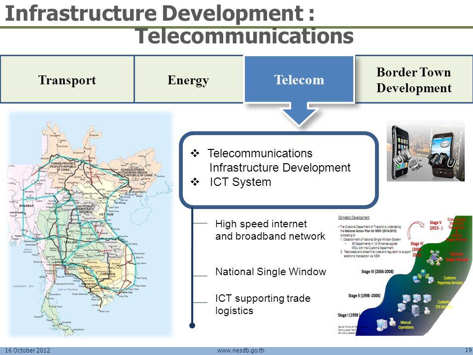 16 October 2012 19 www.nesdb.go.th Energy Border Town Development Transport Telecom  Telecommunications Infrastructure Development  ICT System Infra