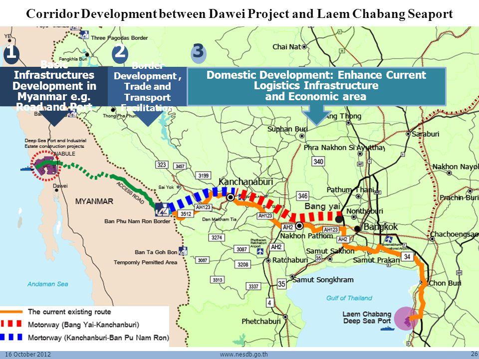 16 October 2012 26 www.nesdb.go.th Corridor Development between Dawei Project and Laem Chabang Seaport Basic Infrastructures Development in Myanmar e.