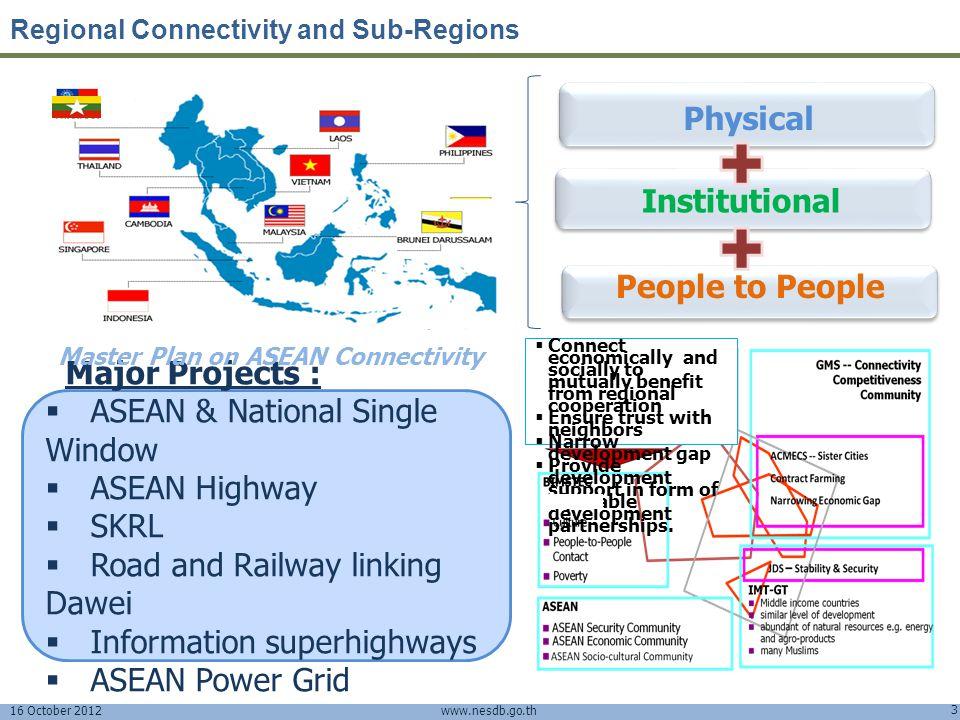 16 October 2012 3 www.nesdb.go.th Major Projects :  ASEAN & National Single Window  ASEAN Highway  SKRL  Road and Railway linking Dawei  Informat