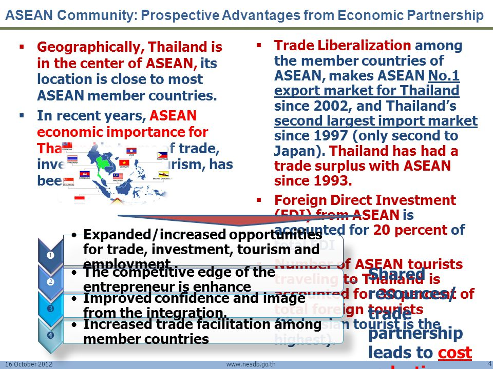 16 October 2012 4 www.nesdb.go.th  Geographically, Thailand is in the center of ASEAN, its location is close to most ASEAN member countries.  In rec