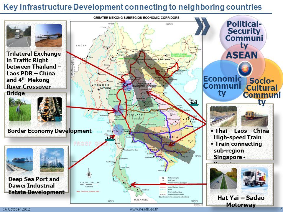 16 October 2012 6 www.nesdb.go.th  Thai – Laos – China High-speed Train  Train connecting sub-region Singapore - Kunming Border Economy Development