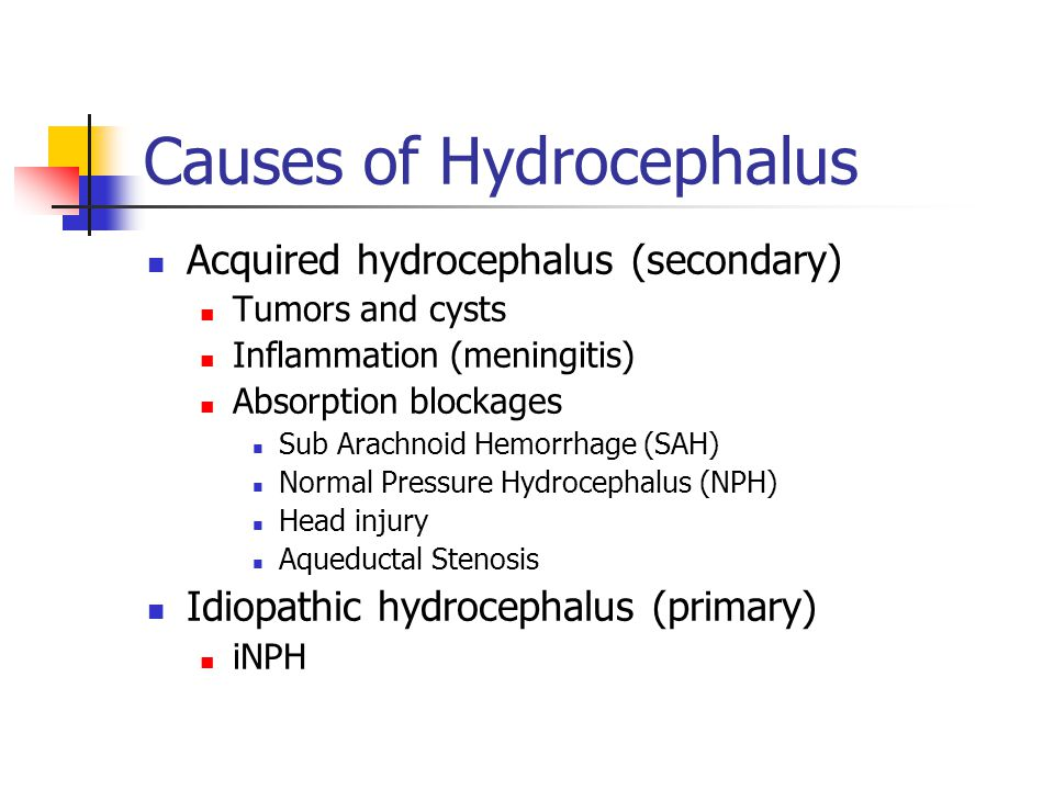 Causes of Hydrocephalus Acquired hydrocephalus (secondary) Tumors and cysts Inflammation (meningitis) Absorption blockages Sub Arachnoid Hemorrhage (SAH) Normal Pressure Hydrocephalus (NPH) Head injury Aqueductal Stenosis Idiopathic hydrocephalus (primary) iNPH