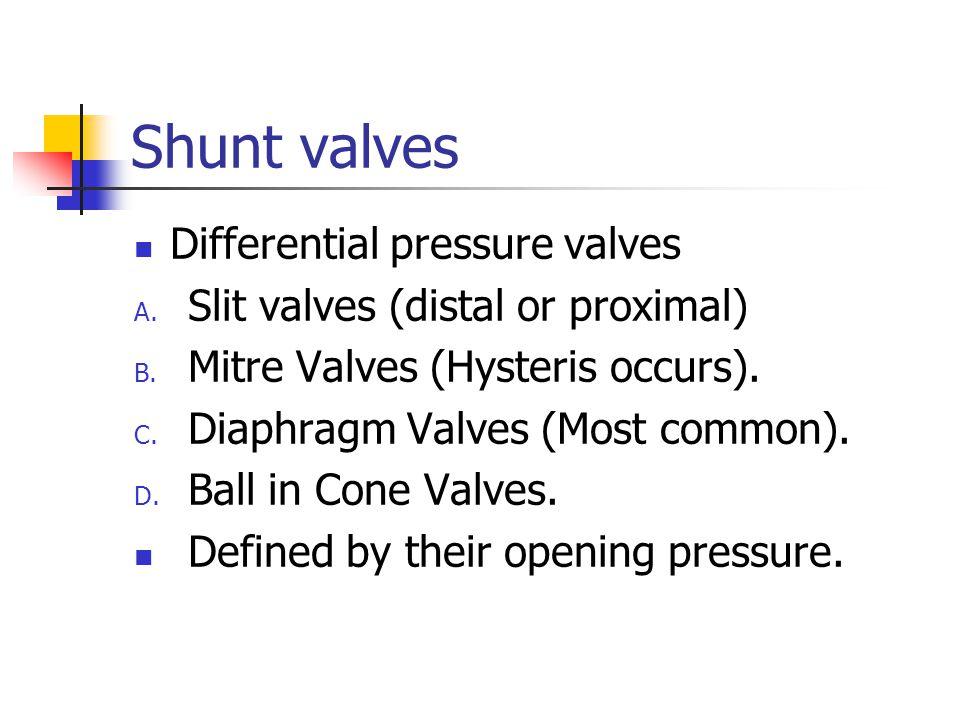 Shunt valves Differential pressure valves A. Slit valves (distal or proximal) B. Mitre Valves (Hysteris occurs). C. Diaphragm Valves (Most common). D.
