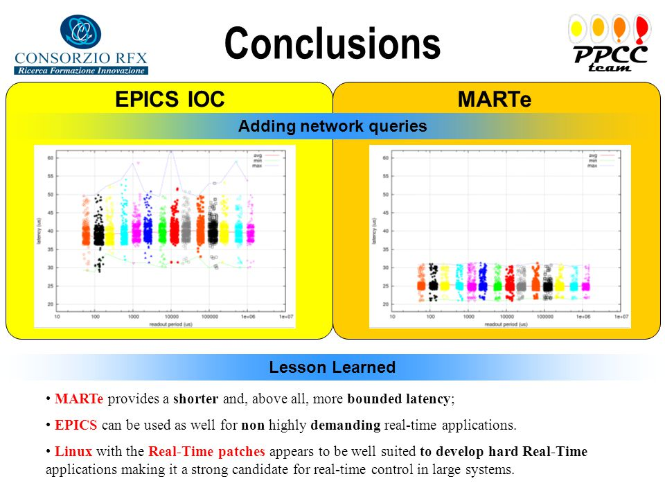 Conclusions Adding network queries EPICS IOCMARTe Lesson Learned MARTe provides a shorter and, above all, more bounded latency; EPICS can be used as well for non highly demanding real-time applications.