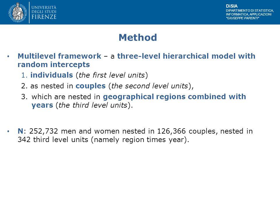 DiSIA DIPARTIMENTO DI STATISTICA, INFORMATICA, APPLICAZIONI GIUSEPPE PARENTI Method Multilevel framework – a three-level hierarchical model with random intercepts 1.