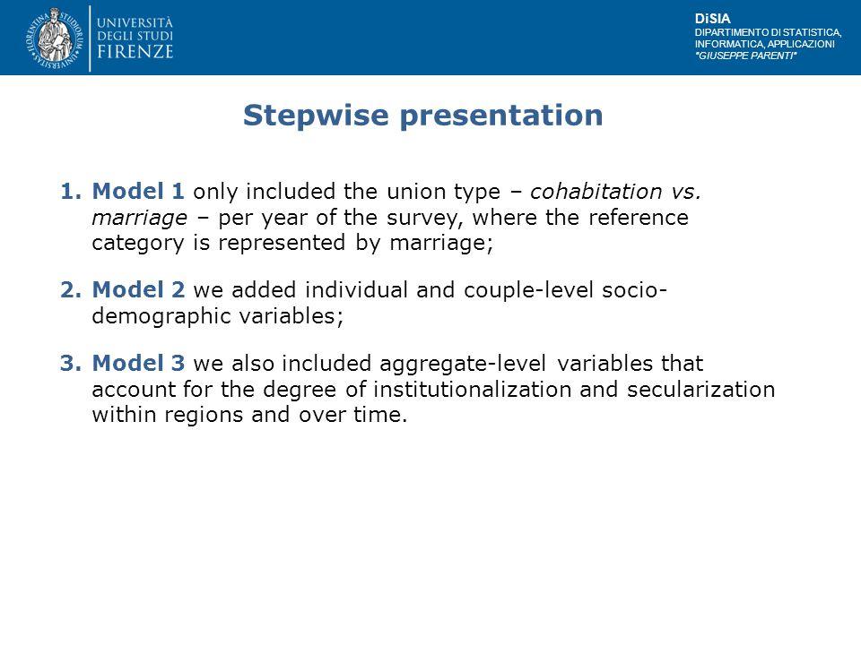 DiSIA DIPARTIMENTO DI STATISTICA, INFORMATICA, APPLICAZIONI GIUSEPPE PARENTI Stepwise presentation 1.Model 1 only included the union type – cohabitation vs.