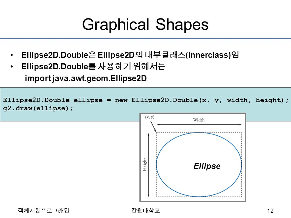 객체지향프로그래밍강원대학교 Graphical Shapes Ellipse2D.Double 은 Ellipse2D 의 내부클래스 (innerclass) 임 Ellipse2D.Double 를 사용하기 위해서는 import java.awt.geom.Ellipse2D Ellipse2D.Double ellipse = new Ellipse2D.Double(x, y, width, height); g2.draw(ellipse); Ellipse 12