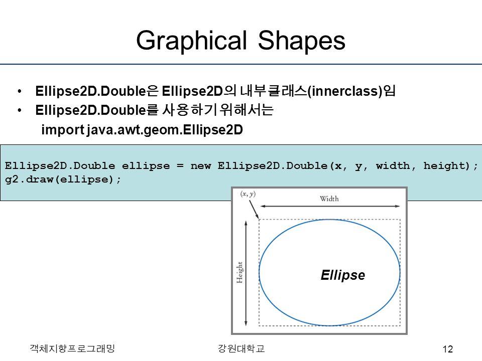 객체지향프로그래밍강원대학교 Graphical Shapes Ellipse2D.Double 은 Ellipse2D 의 내부클래스 (innerclass) 임 Ellipse2D.Double 를 사용하기 위해서는 import java.awt.geom.Ellipse2D Ellips