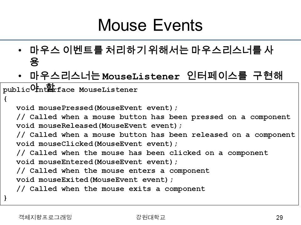 객체지향프로그래밍강원대학교 Mouse Events 마우스 이벤트를 처리하기 위해서는 마우스리스너를 사 용 마우스리스너는 MouseListener 인터페이스를 구현해 야 함 public interface MouseListener { void mousePressed(Mou