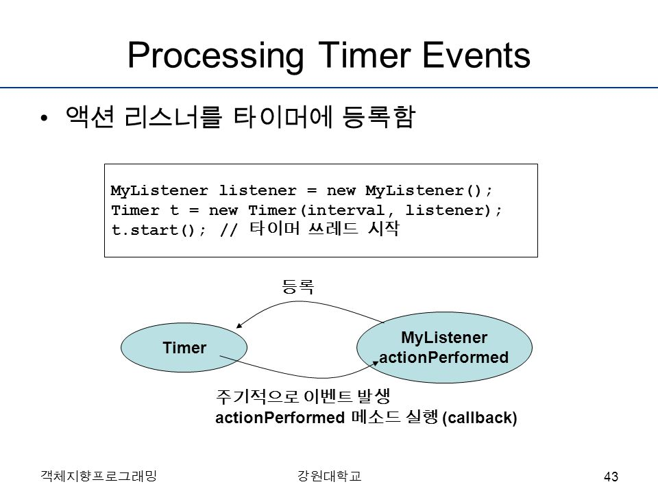 Processing Timer Events 액션 리스너를 타이머에 등록함 MyListener listener = new MyListener(); Timer t = new Timer(interval, listener); t.start(); // 타이머 쓰레드 시작 Timer MyListener actionPerformed 등록 주기적으로 이벤트 발생 actionPerformed 메소드 실행 (callback) 객체지향프로그래밍강원대학교 43