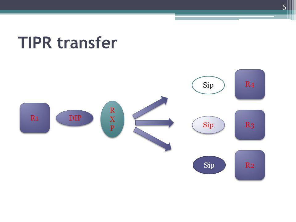 TIPR transfer 5 R1 R4 R3 R2 DIP Sip RXPRXP RXPRXP