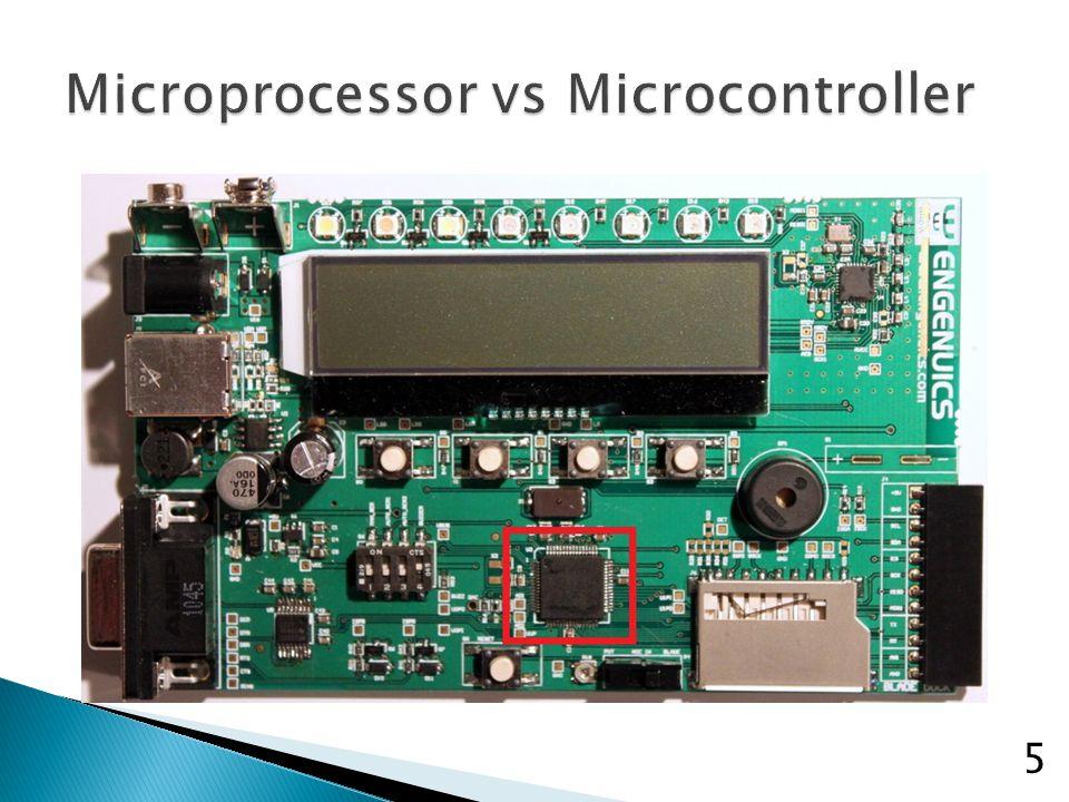 6 Microprocessor RAM Video card Disk drives Sound card