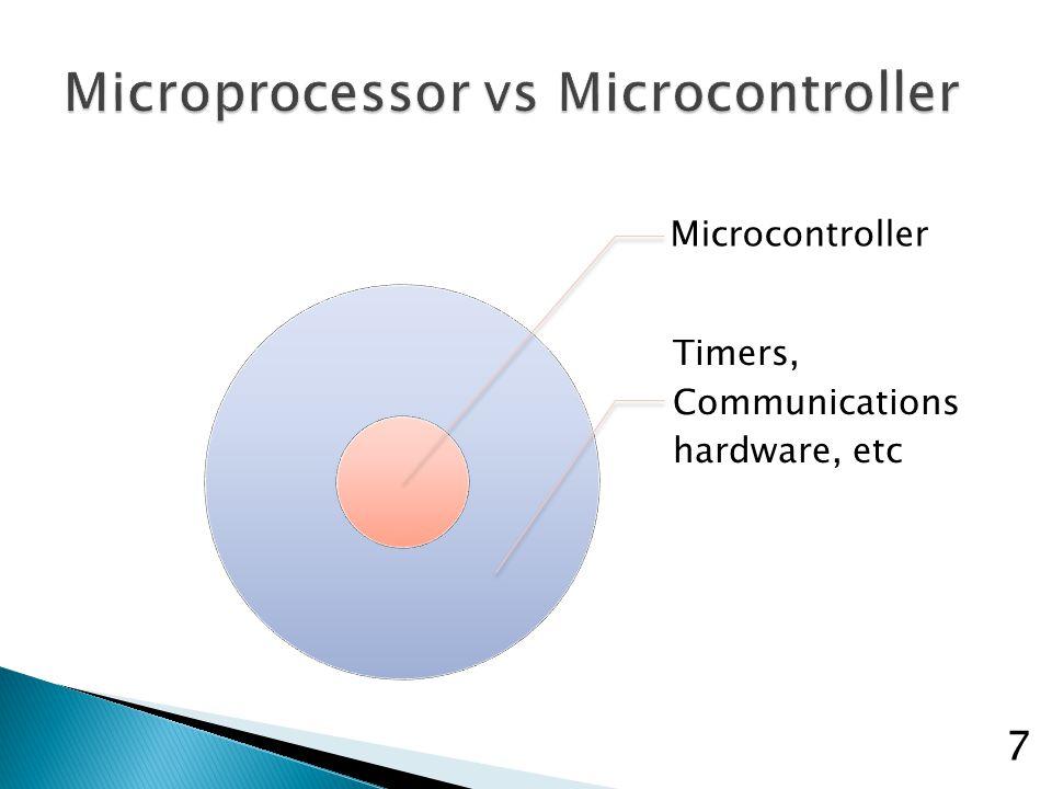 LPC2142 from NXP Semiconductors  ARM7TDMI processor core ◦ Original iPod ◦ PSP ◦ Nintendo DS ◦ Cell phone 8