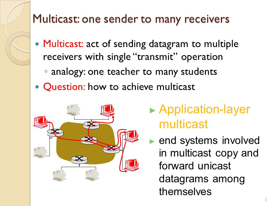 Multicast: one sender to many receivers Multicast: act of sending datagram to multiple receivers with single transmit operation ◦ analogy: one teacher to many students Question: how to achieve multicast 5 ► Application-layer multicast ► end systems involved in multicast copy and forward unicast datagrams among themselves